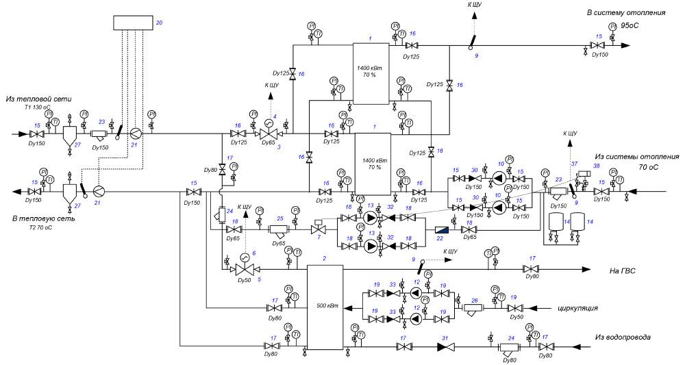 теплообменник системы гвс блочные